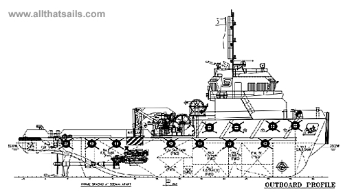 34M Anchor Handling Tug for sale